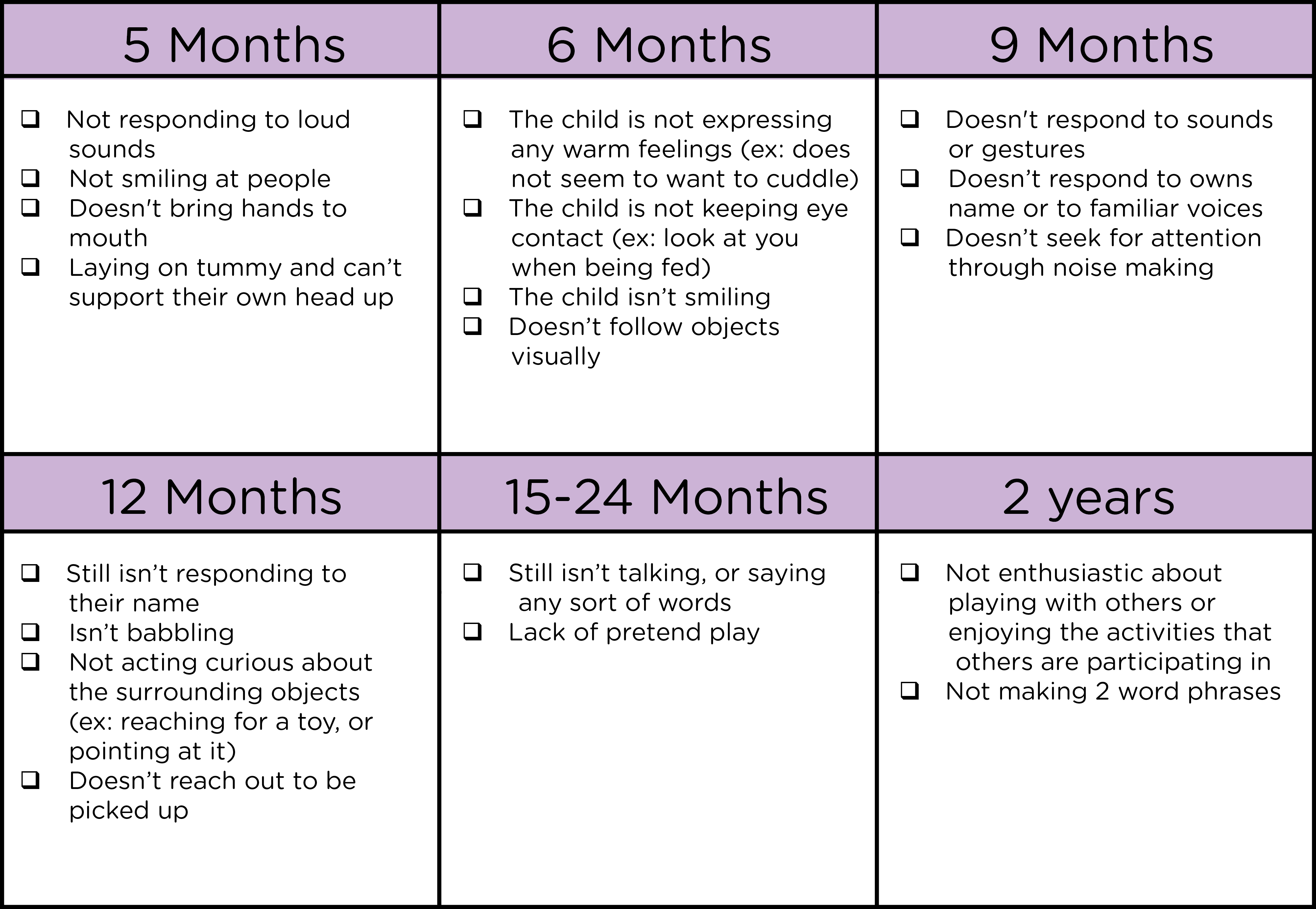 developmental-milestones2.png